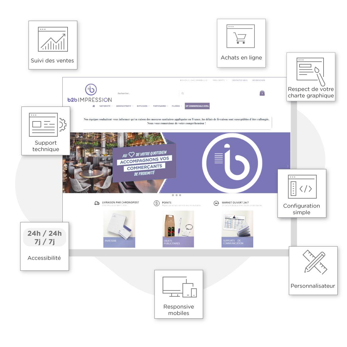 Service E-commerce